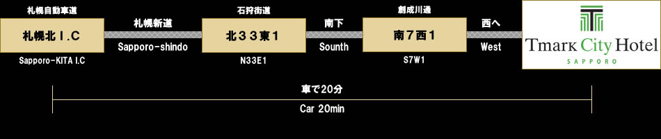 Tマークシティホテル札幌 交通アクセス・お車でお越しの方