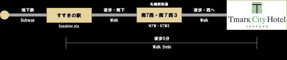 Tマークシティホテル札幌 交通アクセス・電車でお越しの方